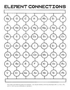 ElementConnectionsPic200Pixels